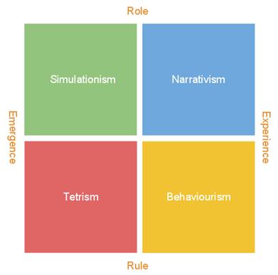 Square Colored 06 Behaviourism
