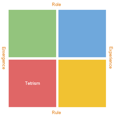 Square Colored 03 Tetrism