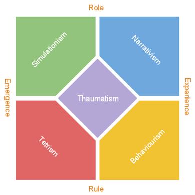 Square Colored 07 Thaumatism