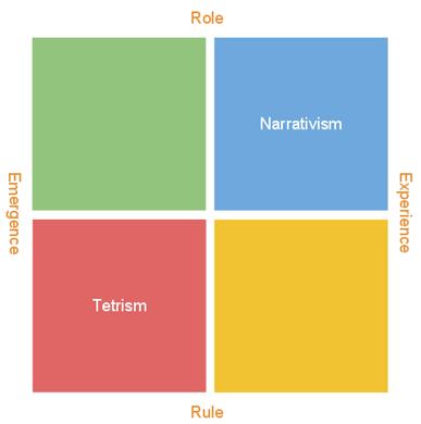 Square Colored 04 Narrativism