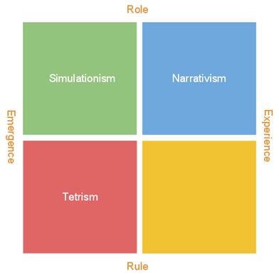 Square Colored 05 Simulationism